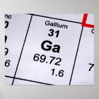 Gallium molecular formula poster