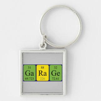Garage periodic table keyring