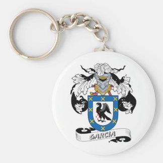 Garcia Family Crest Keychains