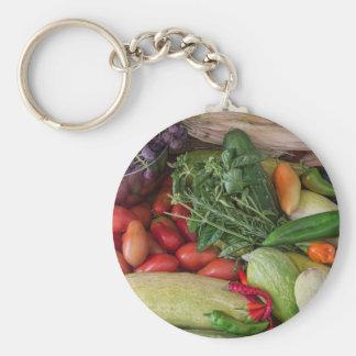 Garden Medley Basic Round Button Key Ring