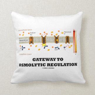 Gateway To Osmolytic Regulation (Active Transport) Throw Cushions