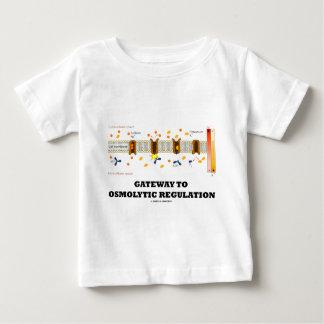 Gateway To Osmolytic Regulation (Active Transport) Tshirt