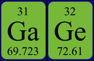 Periodic table key rings periodic table key ring designs zazzle gauge periodic table name keyring urtaz Gallery