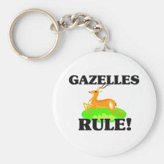 GAZELLES Rule! Key Chains