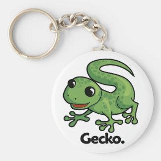 Gecko Gecko. Key Ring