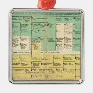 Geman Empire from 800 to 1273 Christmas Ornament