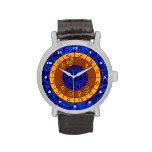 Gemini Pattern Watch