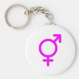 Gender Neutral Magenta The MUSEUM Zazzle Gifts Basic Round Button Key Ring
