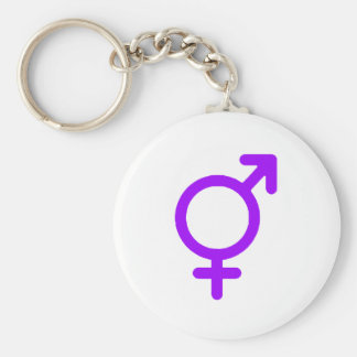 Gender Neutral Purple The MUSEUM Zazzle Gifts Keychains