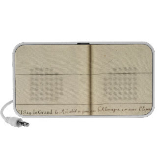 Genealogical Table, France 3 iPhone Speaker