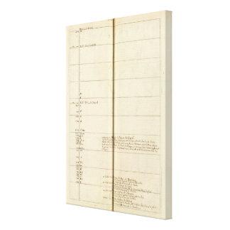 Genealogical Table, France 4 Canvas Print