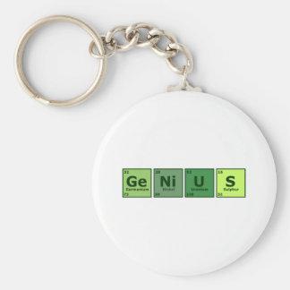 Genius Key Chains