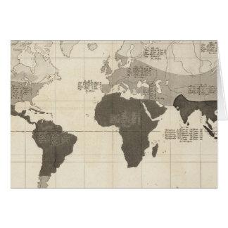 Geographical Distribution of Vegetation Card