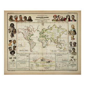 Geographical spread of the human race poster