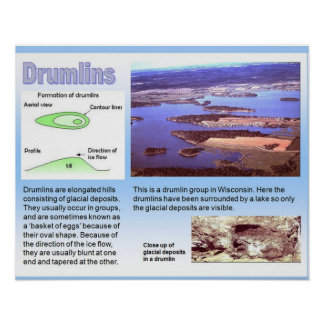 Geography,Glaciers Drumlins Poster