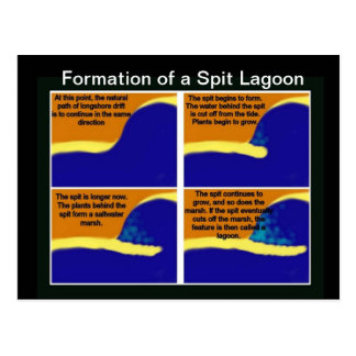 Geography, Science, Formation of Spit Lagoon Postcard