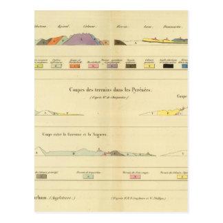 Geological between Paris and Colmar Postcard