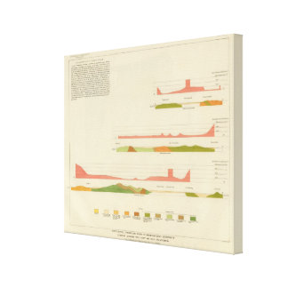 Geological profiles, San Francisco Canvas Print