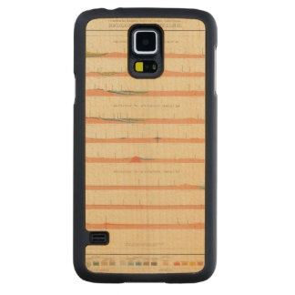 Geological Sections of the Eastern Colorado Carved Maple Galaxy S5 Case