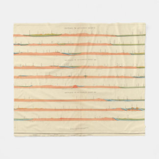 Geological Sections of the Eastern Colorado Fleece Blanket