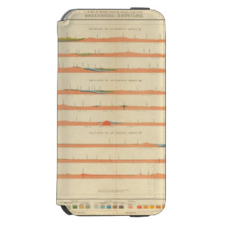 Geological Sections of the Eastern Colorado Incipio Watson™ iPhone 6 Wallet Case