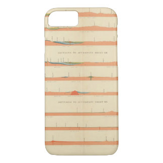 Geological Sections of the Eastern Colorado iPhone 8/7 Case