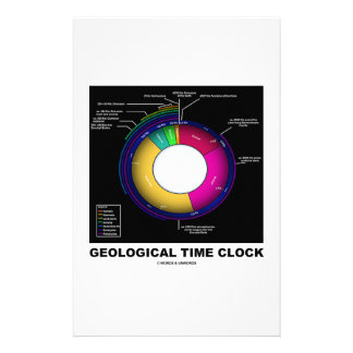 Geological Time Clock (Earth Science) Personalised Stationery