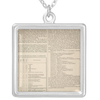 Geology and Paleontology of the British Isles Silver Plated Necklace