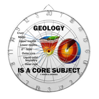 Geology Is A Core Subject (Earth Science Attitude) Dartboard
