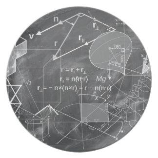 Geometry Dinner Plates