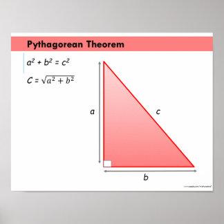 Geometry Math Poster: Pythagorean Theorem Poster
