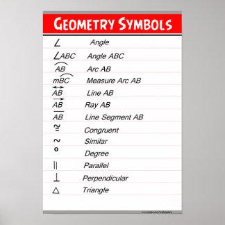Geometry Poster: Basic Geometry Symbols Poster