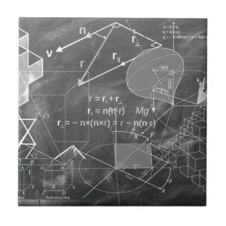 Geometry Tile