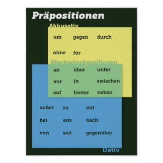 German Preposition Poster