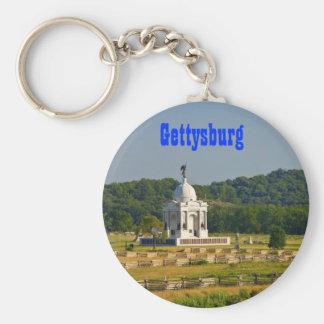 Gettysburg Keychain