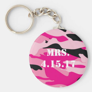 GI JANE Military Camouflage Button Keychain