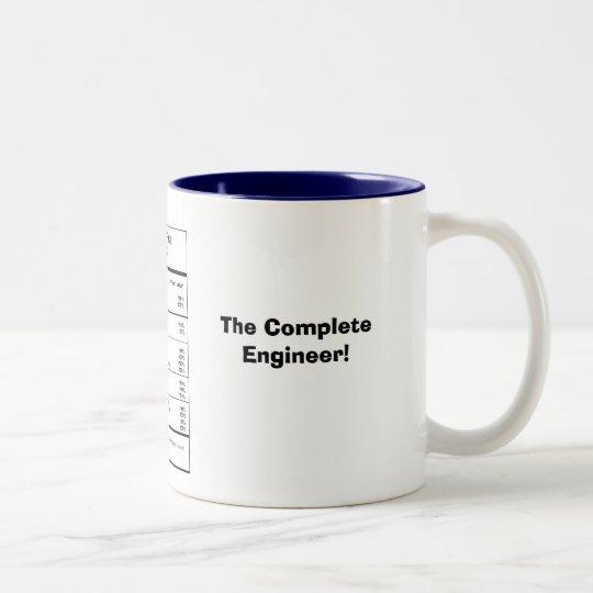 Gift mug for a software engineer