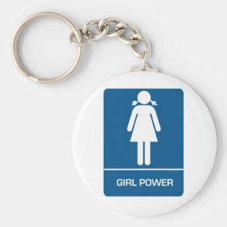 Girl Power Restroom Door Basic Round Button Key Ring