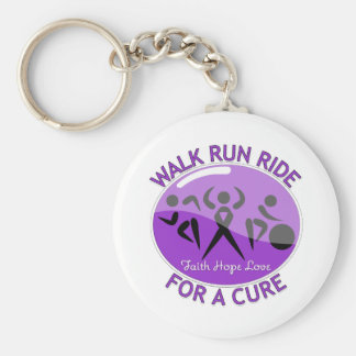 GIST Cancer Walk Run Ride For A Cure Keychains
