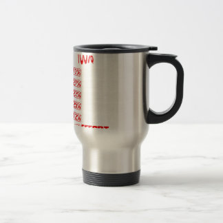 Give it 100% at school Funny Travel Mug