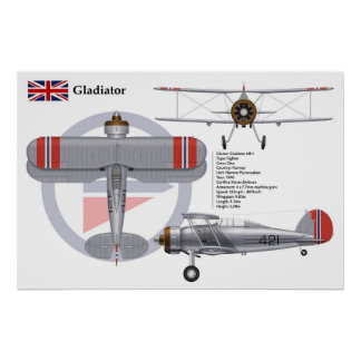 Gladiator Mk I Norway Poster