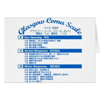 Glasgow Coma Scale Card