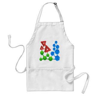 Glitch: compounds alphose aprons