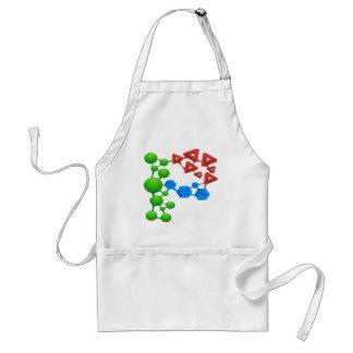 Glitch: compounds potoxin aprons