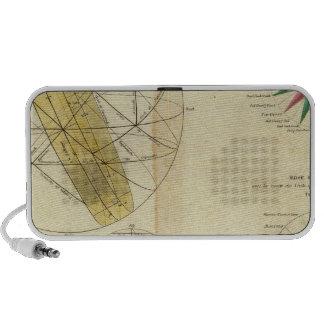 Global Spheres Intersecting iPod Speaker