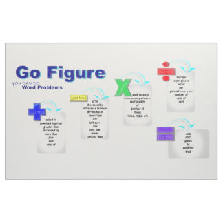 """GO FIGURE"" Word Problems Bulletin Board Fabric"