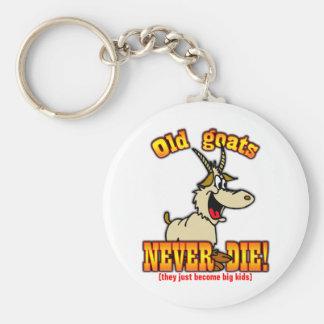 Goats Basic Round Button Key Ring