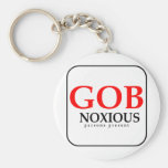 GobNoxious persons present Keychain