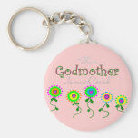 Godmother Gifts for Any Occasion