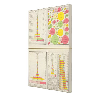 Gold and Silver Statistical Charts Canvas Print